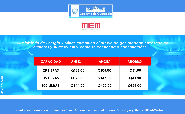 Opiniones de ministerio de energia y minas de guatemala for Ministerio de minas